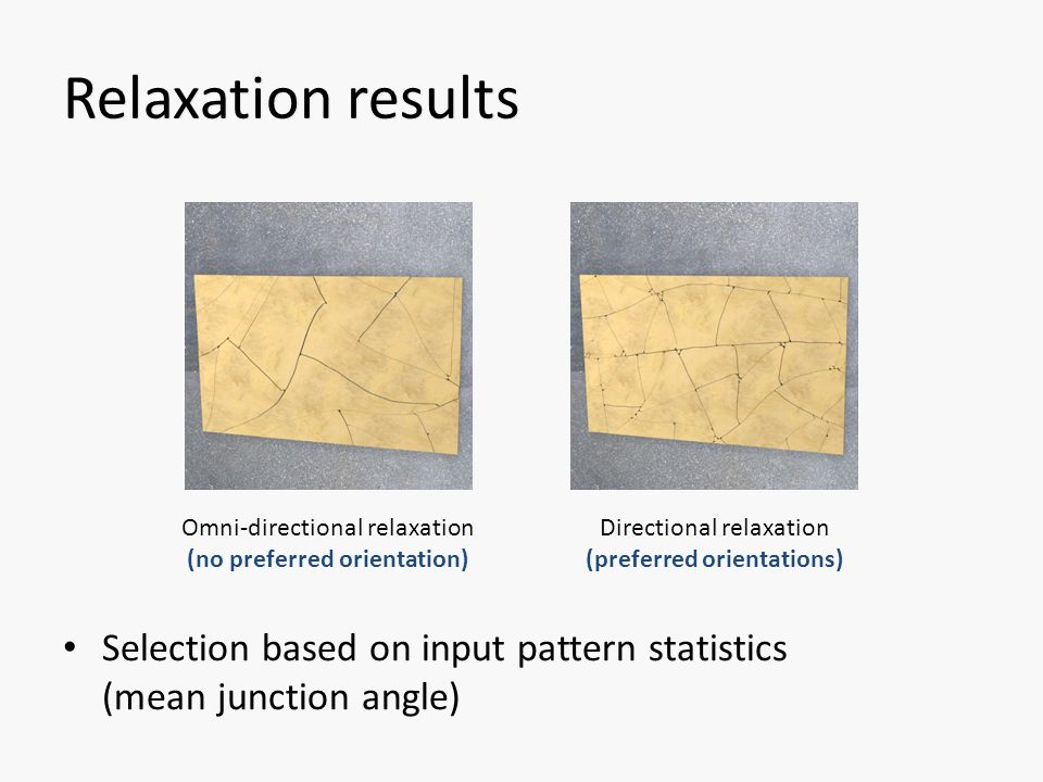 Relaxation results Selection based on input pattern statistics (mean junction angle) Omni-directional relaxation (no preferred orientation) Directional relaxation (preferred orientations)