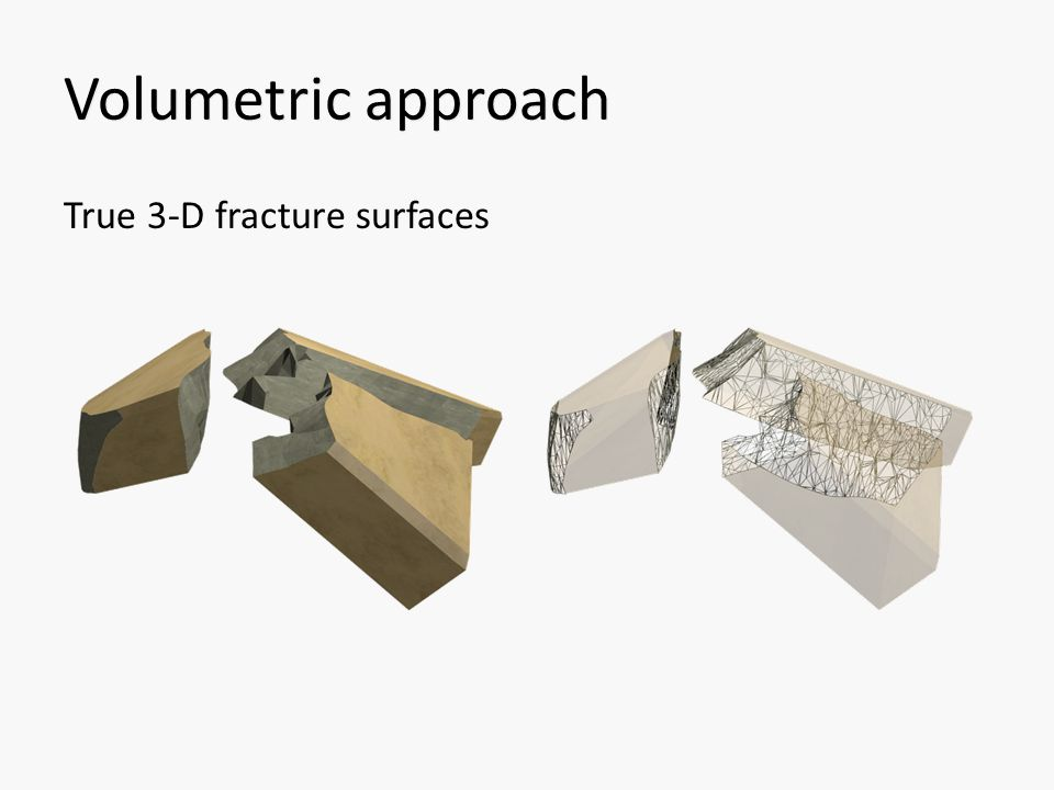 Volumetric approach True 3-D fracture surfaces