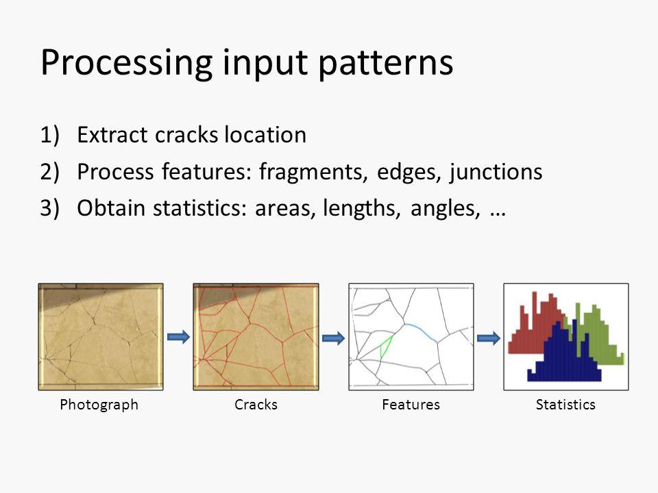 Processing input patterns 1)Extract cracks location 2)Process features: fragments, edges, junctions 3)Obtain statistics: areas, lengths, angles, … PhotographCracksFeaturesStatistics