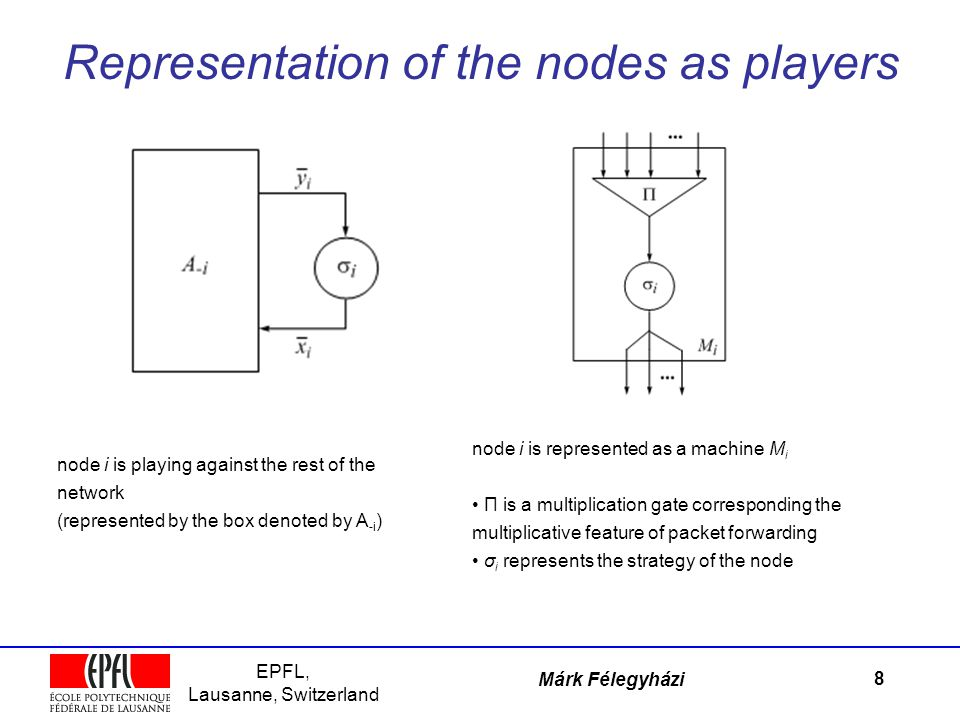 EPFL, Lausanne, Switzerland Márk Félegyházi Representation of the nodes as players 8 node i is represented as a machine M i Π is a multiplication gate corresponding the multiplicative feature of packet forwarding σ i represents the strategy of the node node i is playing against the rest of the network (represented by the box denoted by A -i )