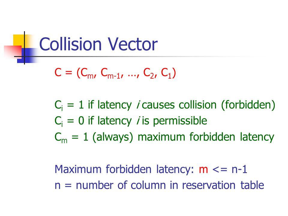 Collision Vector C = (C m, C m-1, …, C 2, C 1 ) C i = 1 if latency i causes collision (forbidden) C i = 0 if latency i is permissible C m = 1 (always) maximum forbidden latency Maximum forbidden latency: m <= n-1 n = number of column in reservation table