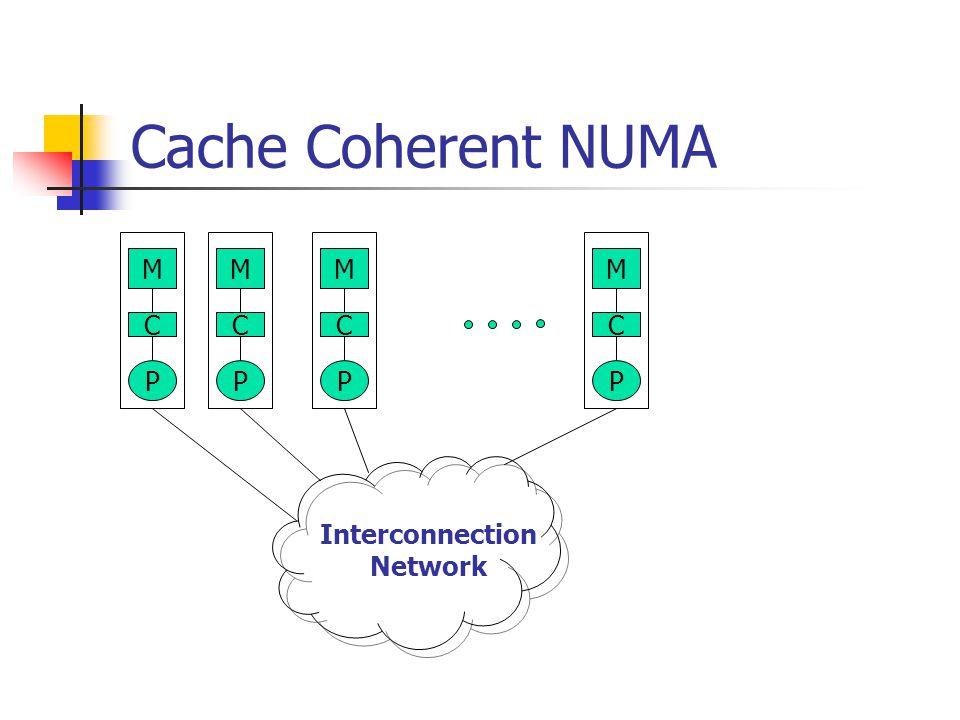 Cache Coherent NUMA Interconnection Network M C P M C P M C P M C P