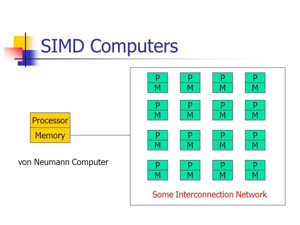 SIMD Computers Processor Memory P M P M P M P M P M P M P M P M P M P M P M P M P M P M P M P M von Neumann Computer Some Interconnection Network