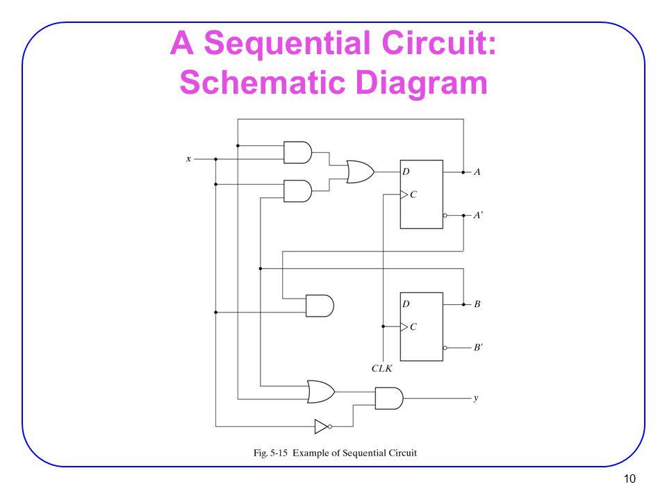 10 A Sequential Circuit: Schematic Diagram