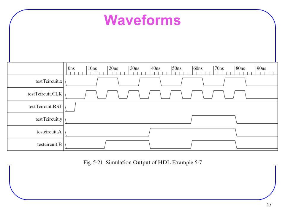 17 Waveforms