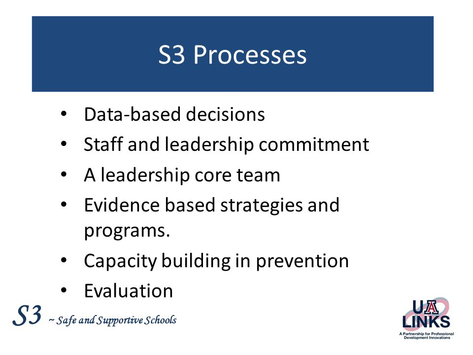 S3 ~ Safe and Supportive Schools S3 Processes Data-based decisions Staff and leadership commitment A leadership core team Evidence based strategies and programs.