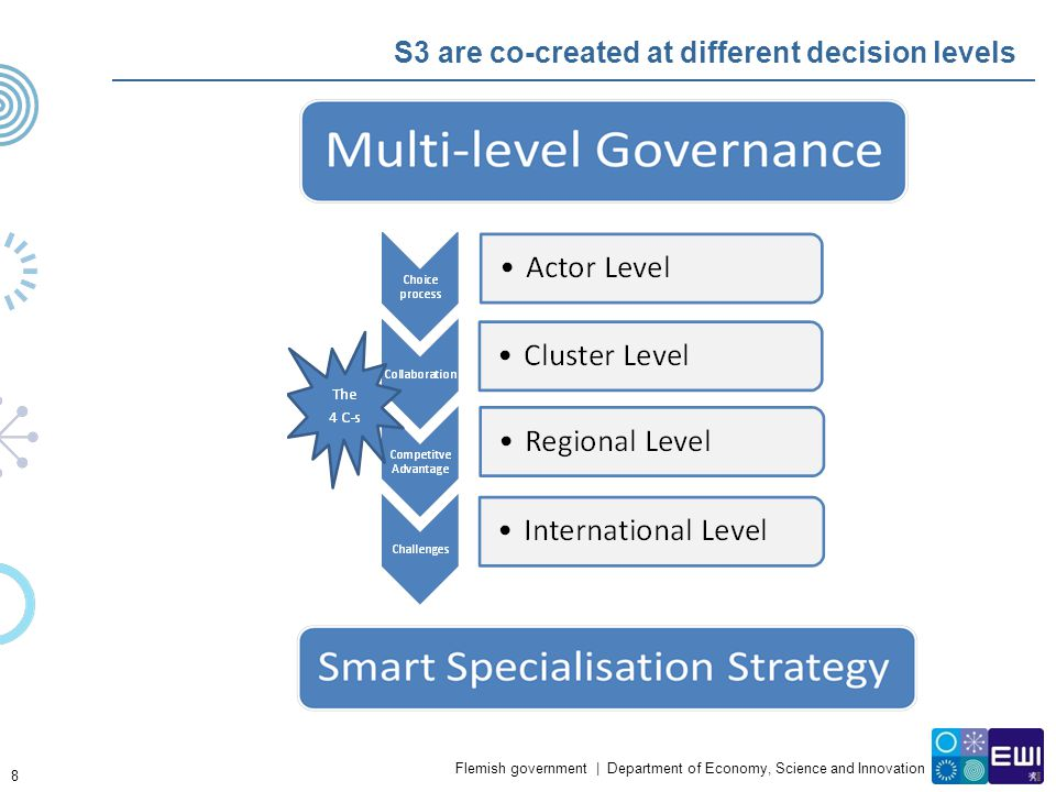 Flemish government | Department of Economy, Science and Innovation S3 are co-created at different decision levels 8