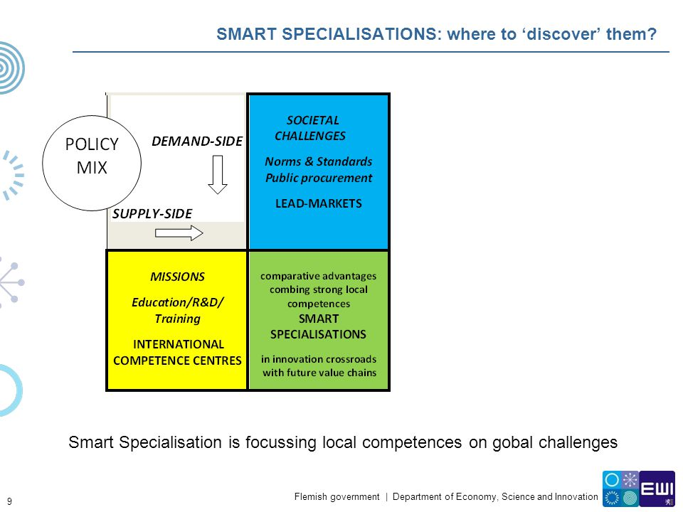 Flemish government | Department of Economy, Science and Innovation SMART SPECIALISATIONS: where to 'discover' them? 9 Smart Specialisation is focussin
