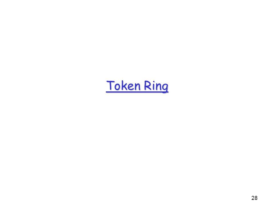 28 Token Ring