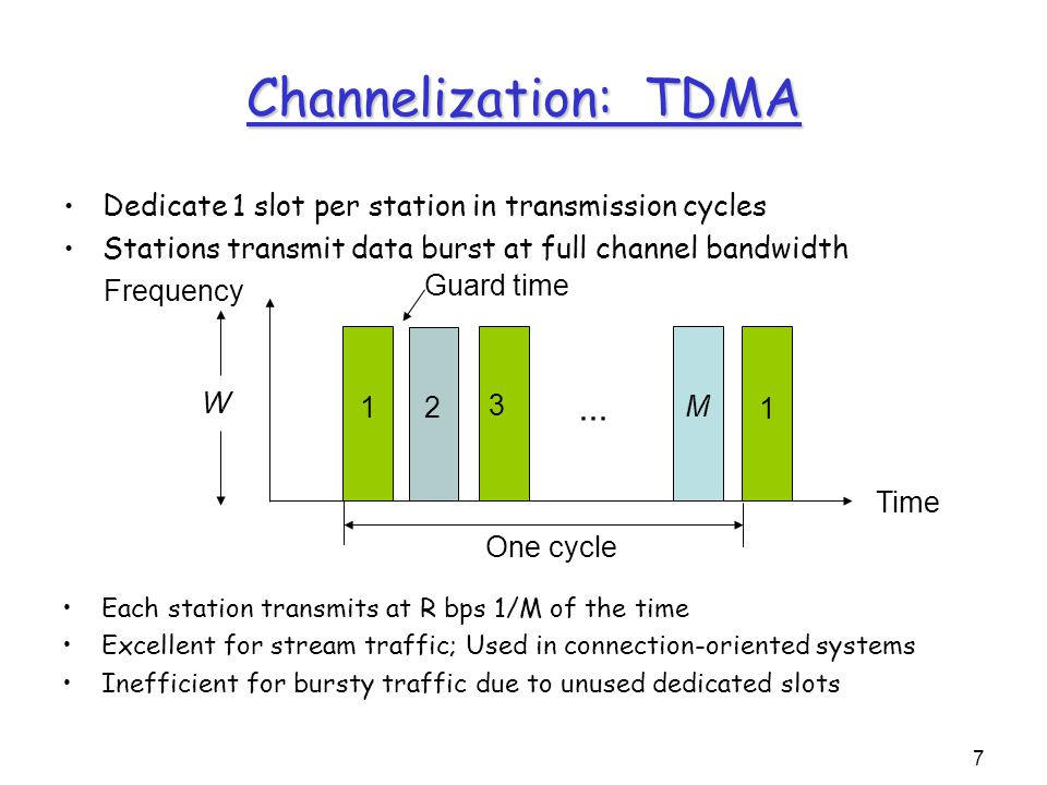 7 Channelization: TDMA Dedicate 1 slot per station in transmission cycles Stations transmit data burst at full channel bandwidth Each station transmits at R bps 1/M of the time Excellent for stream traffic; Used in connection-oriented systems Inefficient for bursty traffic due to unused dedicated slots 1 Time Guard time One cycle 1 2 3 M W Frequency...