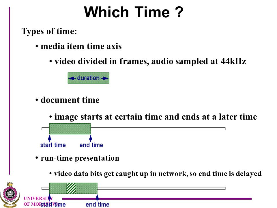 UNIVERSITY OF MORATUWA Which Time ? Types of time: media item time axis video divided in frames, audio sampled at 44kHz document time image starts at