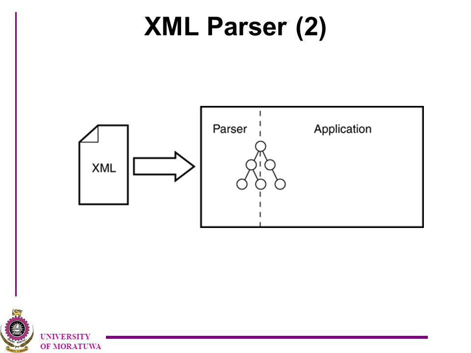 UNIVERSITY OF MORATUWA XML Parser (2)