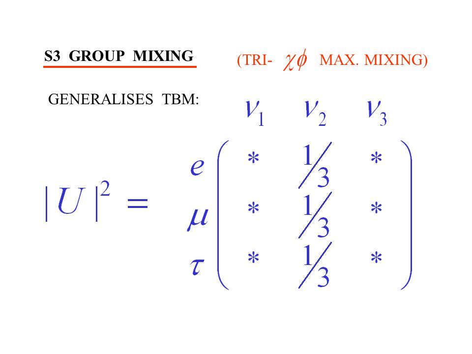 S3 GROUP MIXING (TRI-MAX. MIXING) GENERALISES TBM: