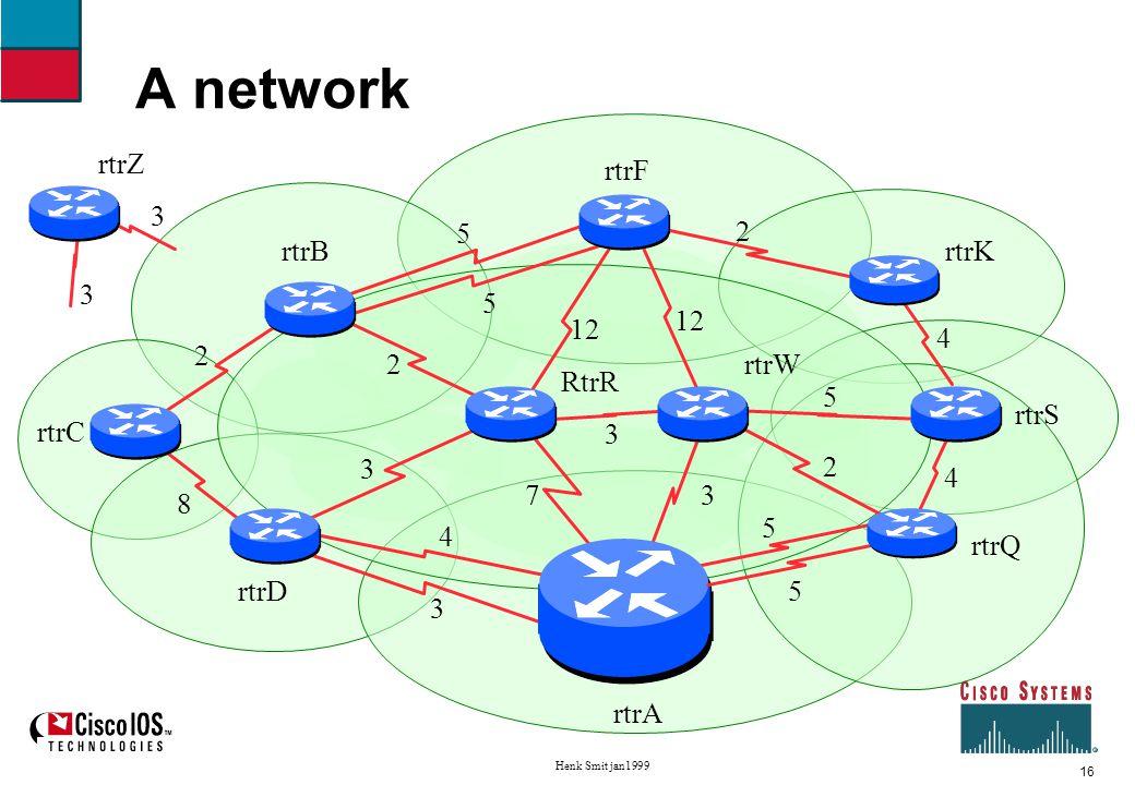 16 Henk Smit jan1999 A network rtrW RtrR rtrD rtrC rtrA rtrB rtrQ rtrS rtrK rtrF rtrZ 4 5 4 5 12 2 2 5 5 73 5 3 4 3 2 8 2 3 3 3