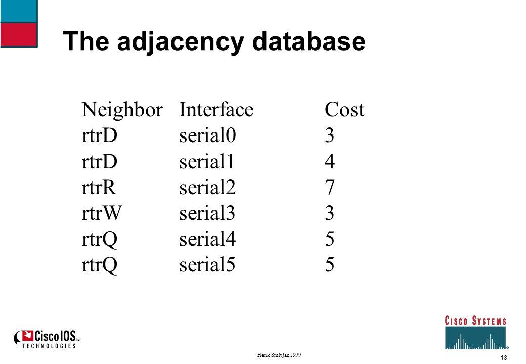 18 Henk Smit jan1999 The adjacency database NeighborInterfaceCost rtrDserial03 rtrDserial14 rtrRserial27 rtrWserial33 rtrQserial45 rtrQserial55