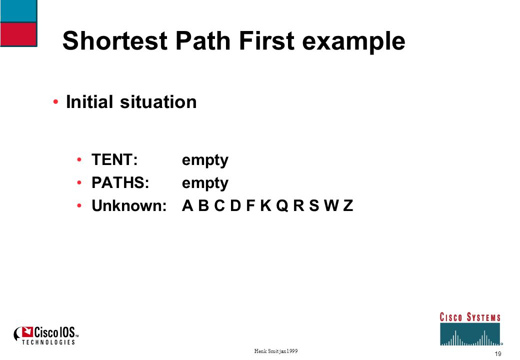 19 Henk Smit jan1999 Shortest Path First example Initial situation TENT:empty PATHS:empty Unknown:A B C D F K Q R S W Z