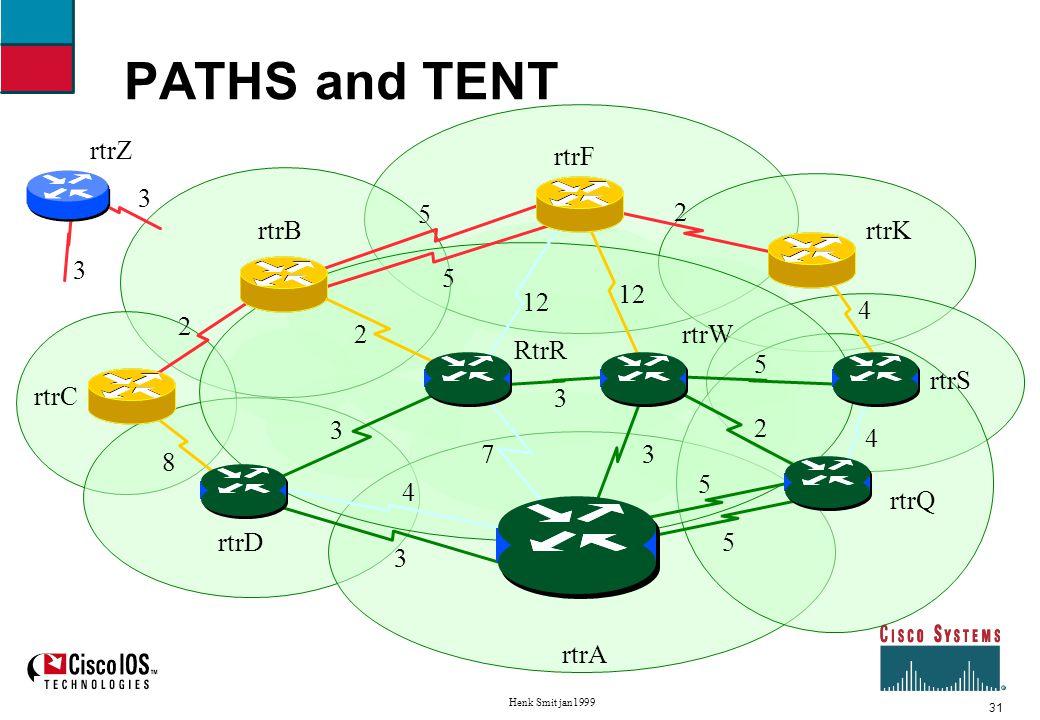 31 Henk Smit jan1999 PATHS and TENT rtrW RtrR rtrD rtrC rtrA rtrB rtrQ rtrS rtrK rtrF rtrZ 4 5 4 5 12 2 2 5 5 73 5 3 4 3 2 8 2 3 3 3
