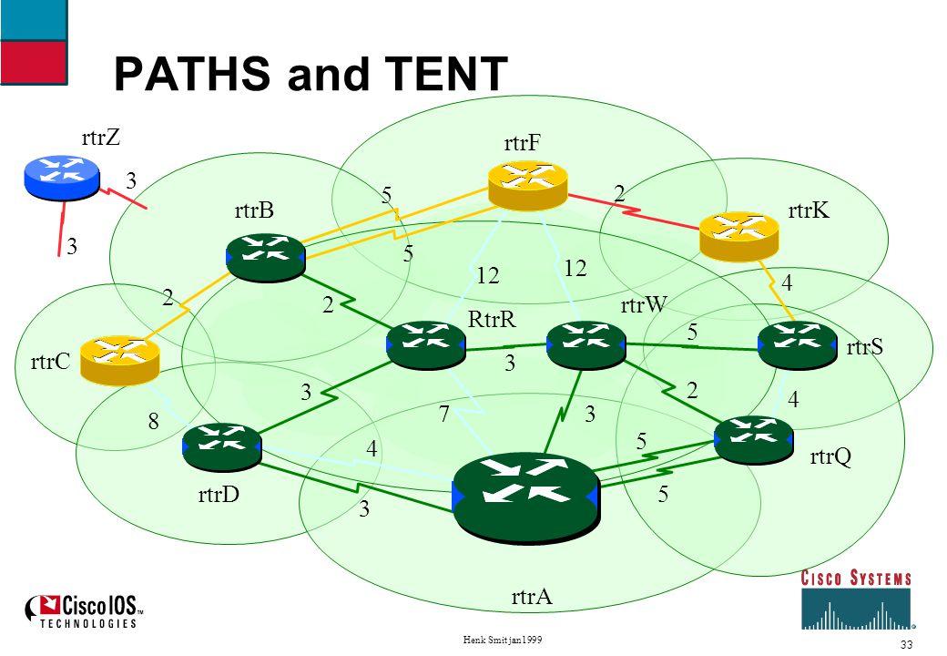33 Henk Smit jan1999 PATHS and TENT rtrW RtrR rtrD rtrC rtrA rtrB rtrQ rtrS rtrK rtrF rtrZ 4 5 4 5 12 2 2 5 5 73 5 3 4 3 2 8 2 3 3 3