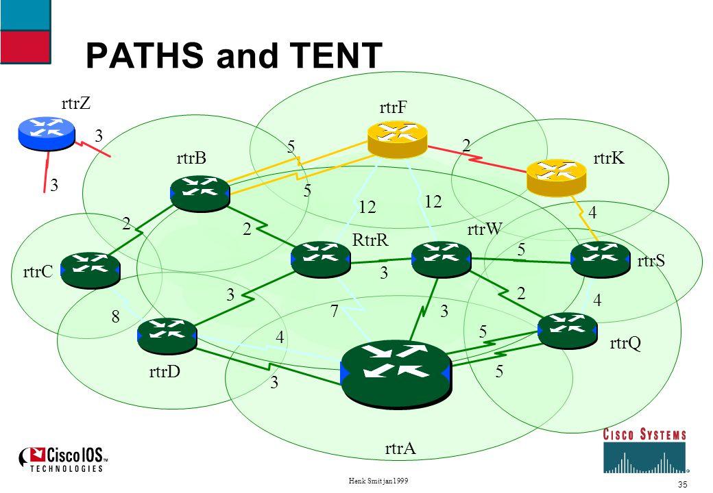 35 Henk Smit jan1999 PATHS and TENT rtrW RtrR rtrD rtrC rtrA rtrB rtrQ rtrS rtrK rtrF rtrZ 4 5 4 5 12 2 2 5 5 73 5 3 4 3 2 8 2 3 3 3