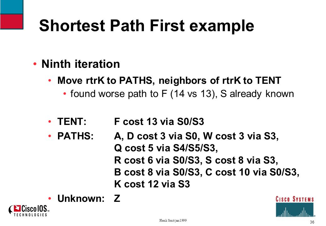 36 Henk Smit jan1999 Shortest Path First example Ninth iteration Move rtrK to PATHS, neighbors of rtrK to TENT found worse path to F (14 vs 13), S already known TENT: F cost 13 via S0/S3 PATHS:A, D cost 3 via S0, W cost 3 via S3, Q cost 5 via S4/S5/S3, R cost 6 via S0/S3, S cost 8 via S3, B cost 8 via S0/S3, C cost 10 via S0/S3, K cost 12 via S3 Unknown:Z