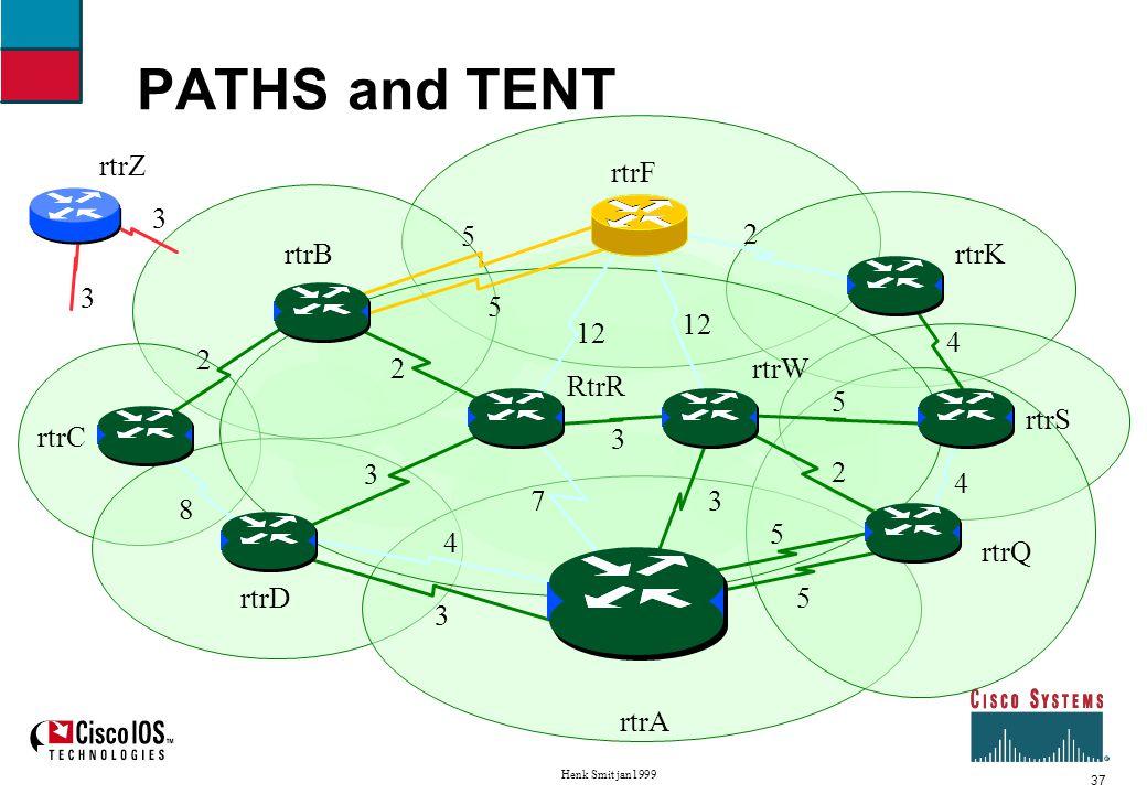 37 Henk Smit jan1999 PATHS and TENT rtrW RtrR rtrD rtrC rtrA rtrB rtrQ rtrS rtrK rtrF rtrZ 4 5 4 5 12 2 2 5 5 73 5 3 4 3 2 8 2 3 3 3