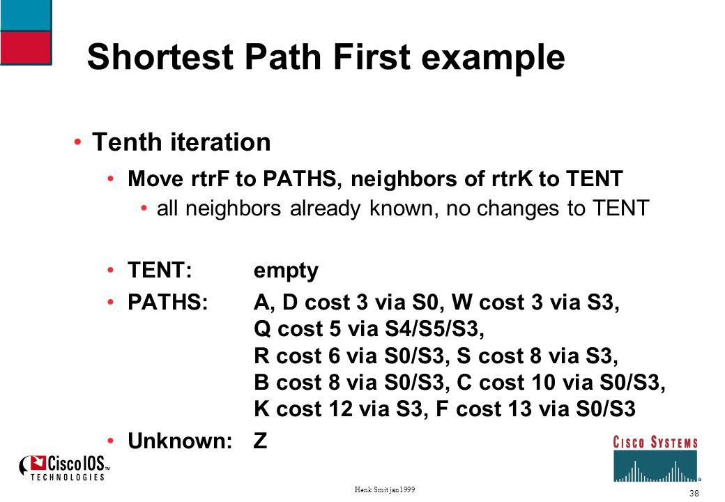 38 Henk Smit jan1999 Shortest Path First example Tenth iteration Move rtrF to PATHS, neighbors of rtrK to TENT all neighbors already known, no changes to TENT TENT: empty PATHS:A, D cost 3 via S0, W cost 3 via S3, Q cost 5 via S4/S5/S3, R cost 6 via S0/S3, S cost 8 via S3, B cost 8 via S0/S3, C cost 10 via S0/S3, K cost 12 via S3, F cost 13 via S0/S3 Unknown:Z