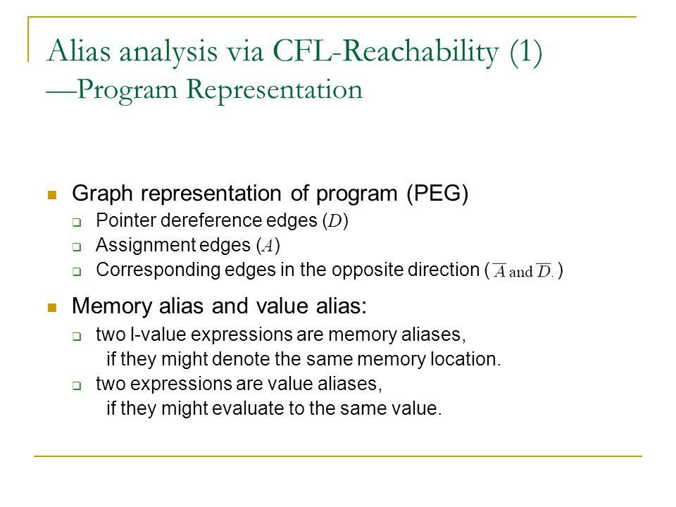 Alias analysis via CFL-Reachability (2) — Hierarchical State Machine: Machine M: Machine V: Correspond to Andersen's inclusion algorithm.