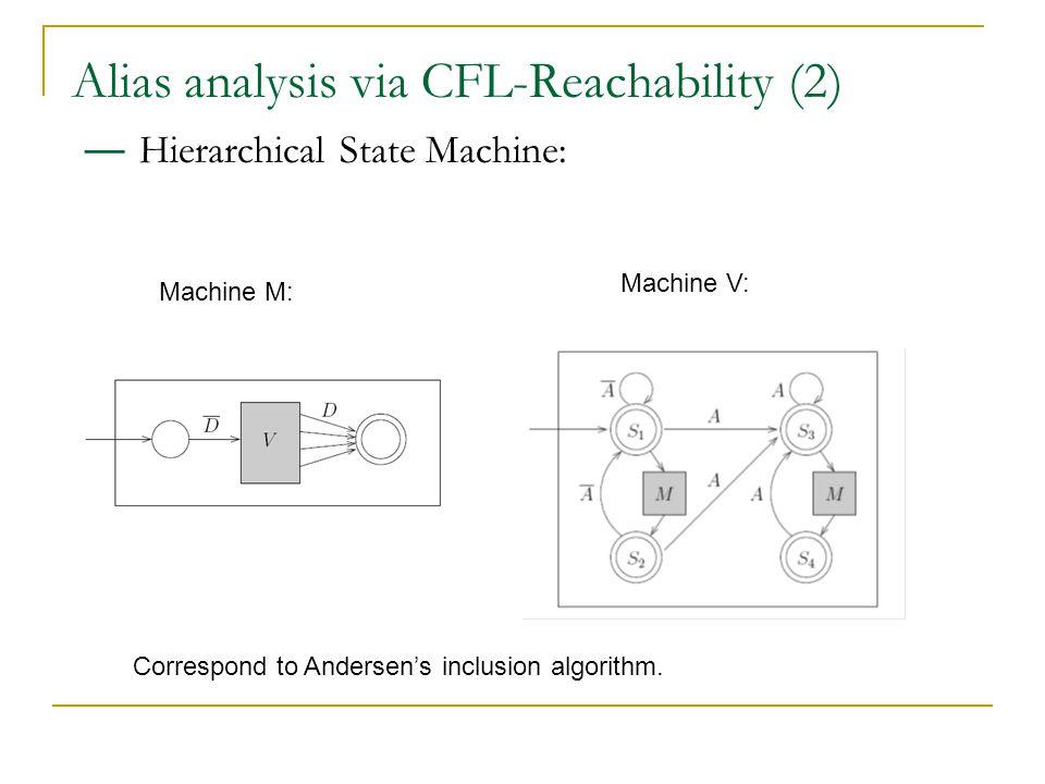 Alias analysis via CFL-Reachability (3) — Example Program: s = &t; r = &z; y = &r; s = r; x = *y; … = *x; *s = …; Program expression graphAnalysis for query MayAlias(*x, *s)