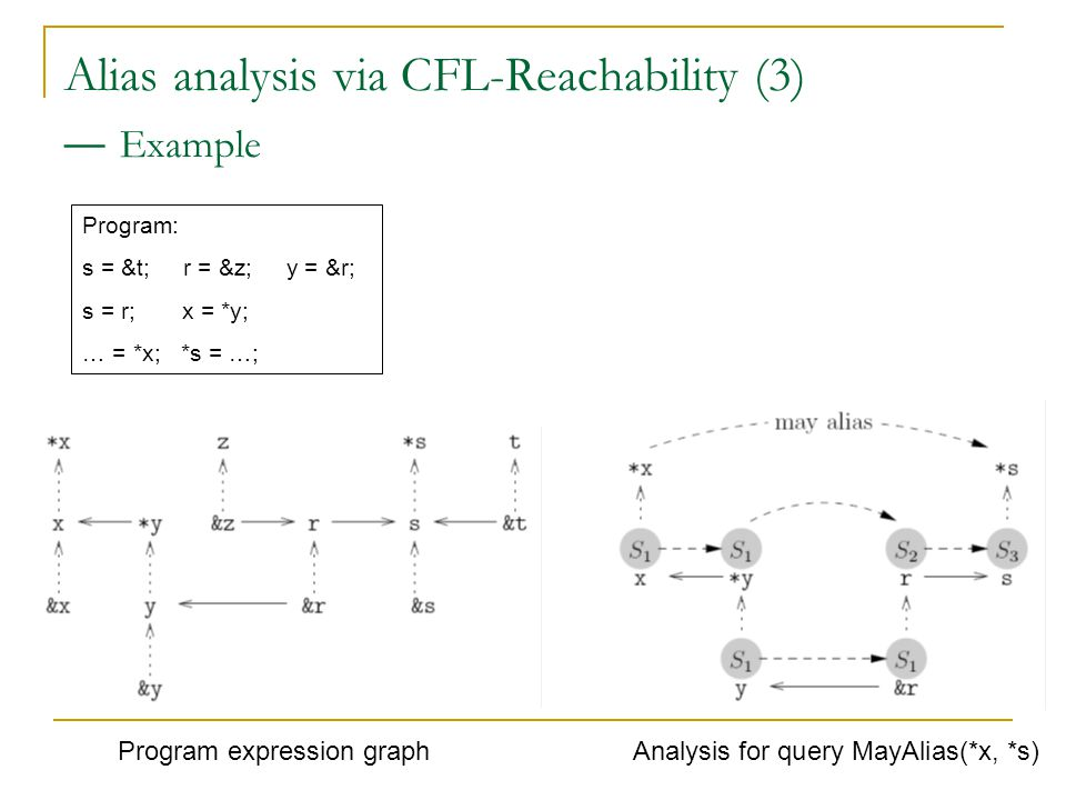 Precision Evaluation (1) — Features of the demand-driven alias analysis (DDA) Set-inclusion based Field-sensitive Flow-insensitive Separate value flows for globals May-alias