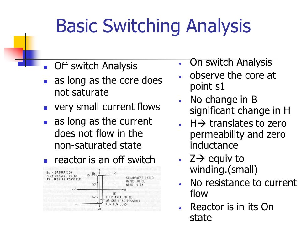 Basic Switching Analysis Off switch Analysis as long as the core does not saturate very small current flows as long as the current does not flow in the non-saturated state reactor is an off switch On switch Analysis observe the core at point s1 No change in B significant change in H H  translates to zero permeability and zero inductance Z  equiv to winding.(small) No resistance to current flow Reactor is in its On state