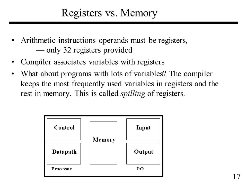 17 Registers vs.