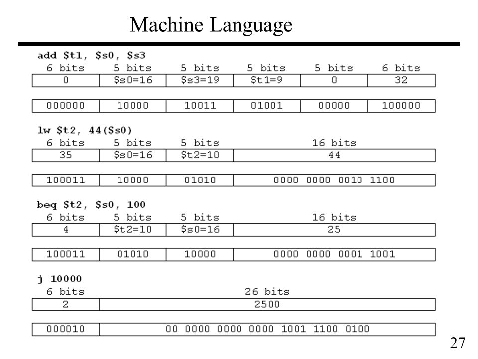 27 Machine Language