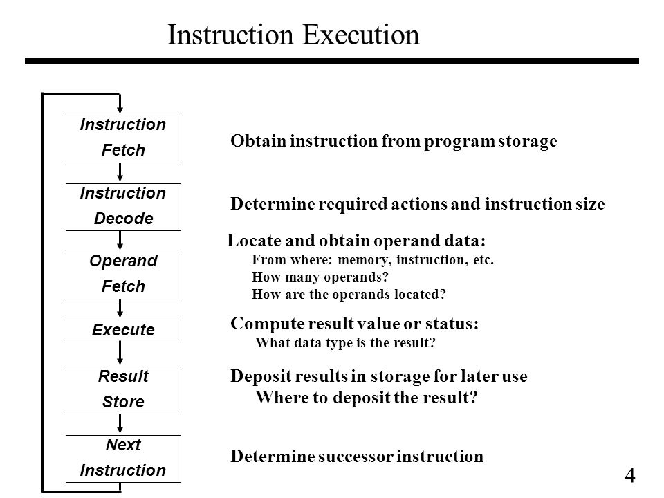 4 Instruction Execution Instruction Fetch Instruction Decode Operand Fetch Execute Result Store Next Instruction Obtain instruction from program storage Determine required actions and instruction size Locate and obtain operand data: From where: memory, instruction, etc.