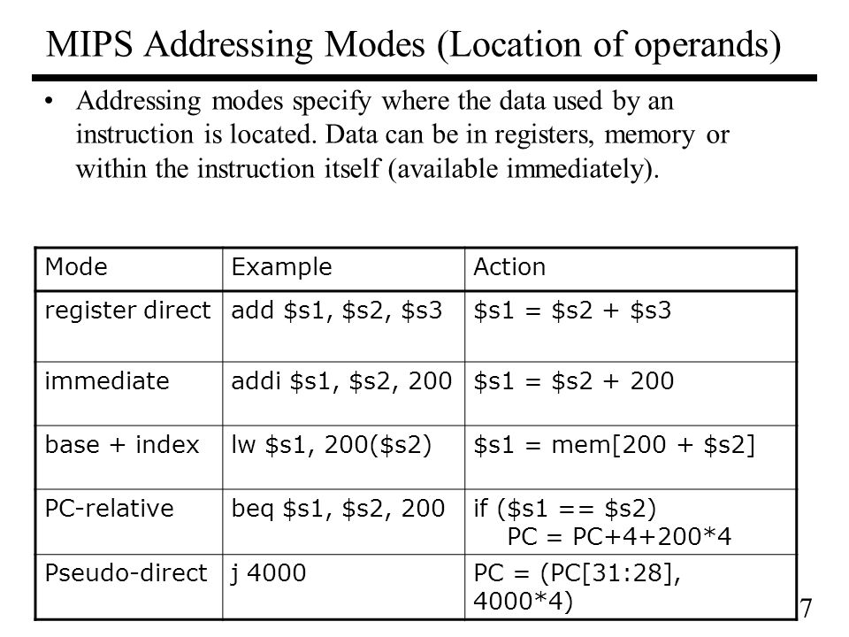7 MIPS Addressing Modes (Location of operands) Addressing modes specify where the data used by an instruction is located.