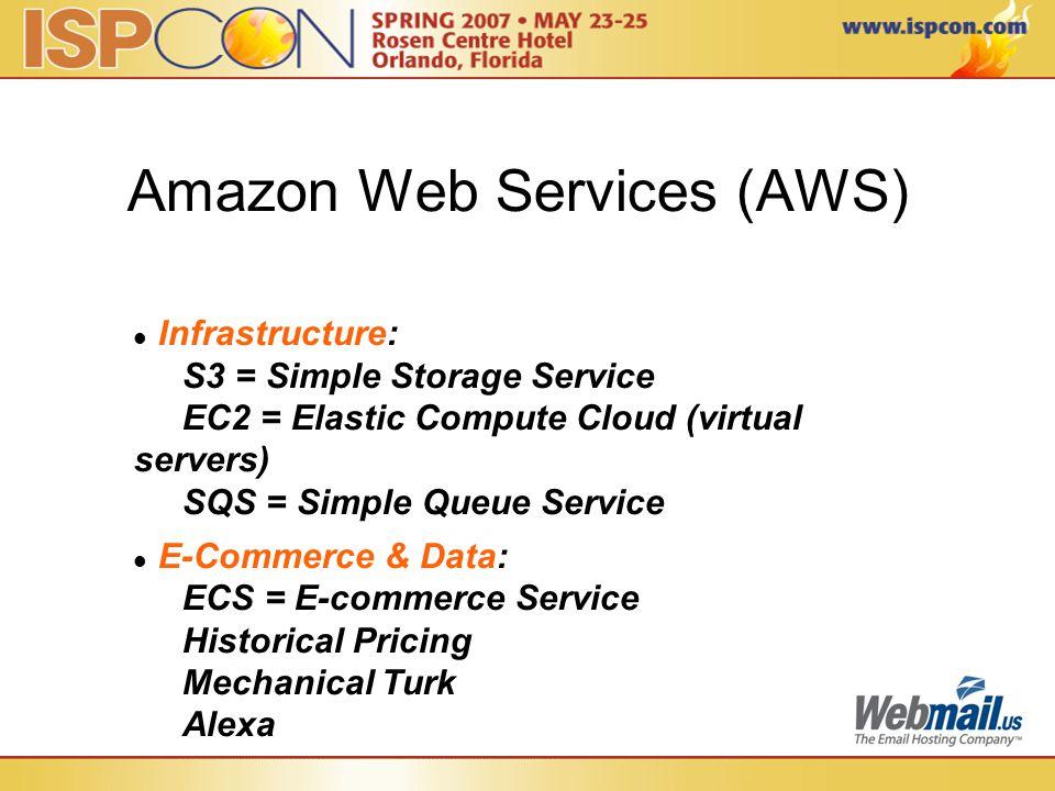 Amazon Web Services (AWS) Infrastructure: S3 = Simple Storage Service EC2 = Elastic Compute Cloud (virtual servers) SQS = Simple Queue Service E-Commerce & Data: ECS = E-commerce Service Historical Pricing Mechanical Turk Alexa