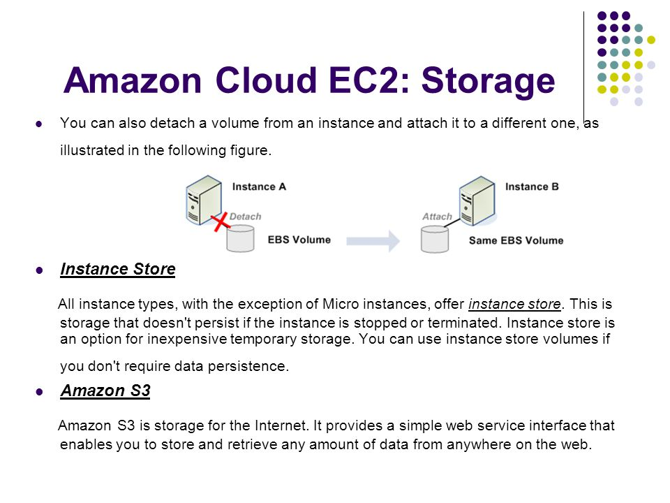 Amazon Cloud EC2: Storage You can also detach a volume from an instance and attach it to a different one, as illustrated in the following figure.