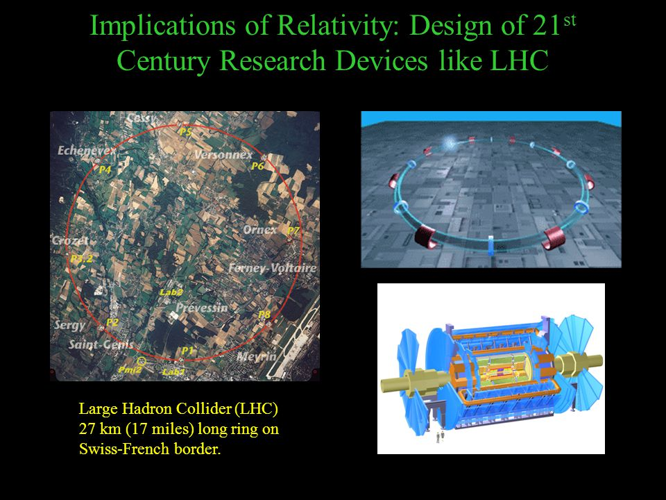 Implications of Relativity: Design of 21 st Century Research Devices like LHC Large Hadron Collider (LHC) 27 km (17 miles) long ring on Swiss-French border.