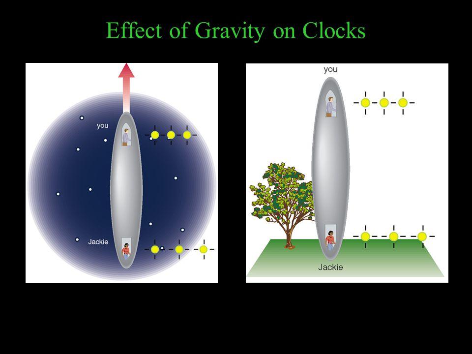 Effect of Gravity on Clocks