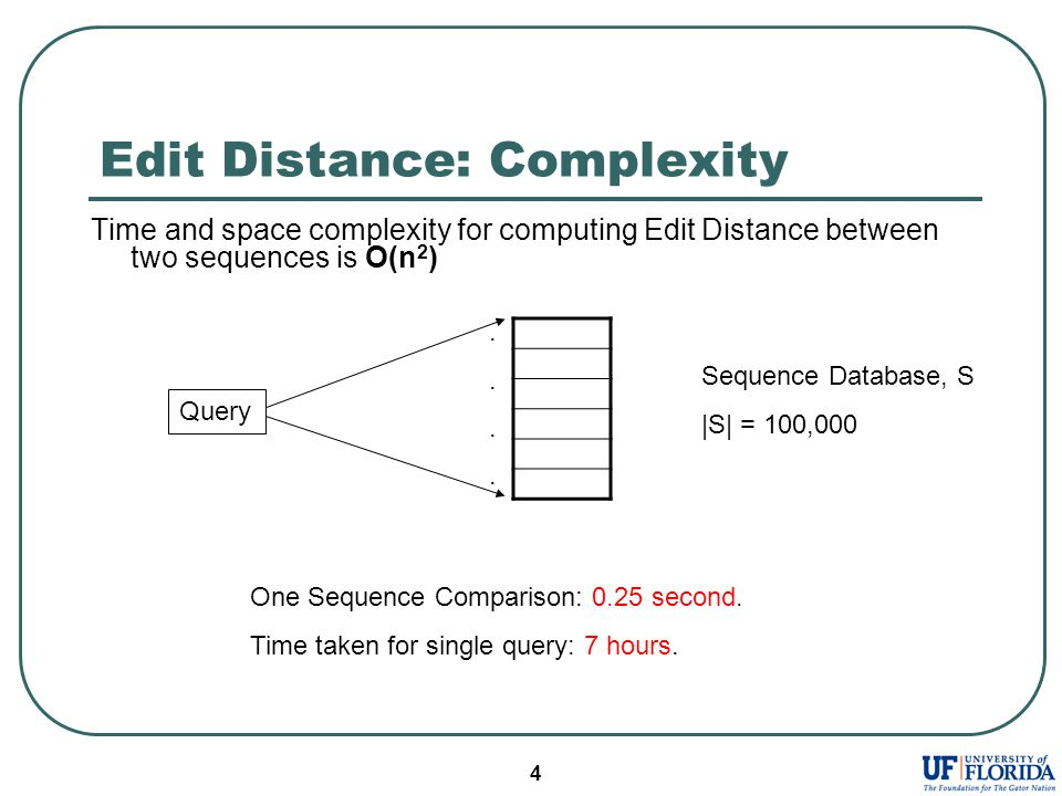 4 Edit Distance: Complexity Time and space complexity for computing Edit Distance between two sequences is O(n 2 ) Sequence Database, S |S| = 100,000........
