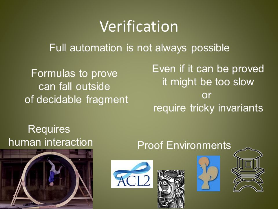 Verification Full automation is not always possible Formulas to prove can fall outside of decidable fragment Even if it can be proved it might be too slow or require tricky invariants Requires human interaction Proof Environments