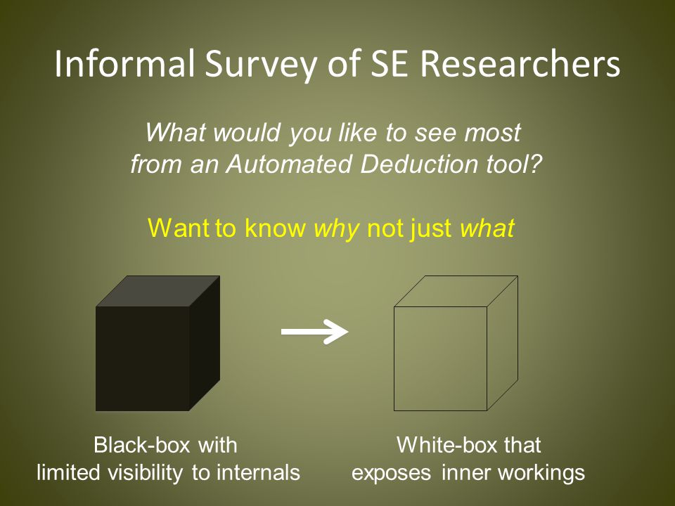 Informal Survey of SE Researchers What would you like to see most from an Automated Deduction tool.