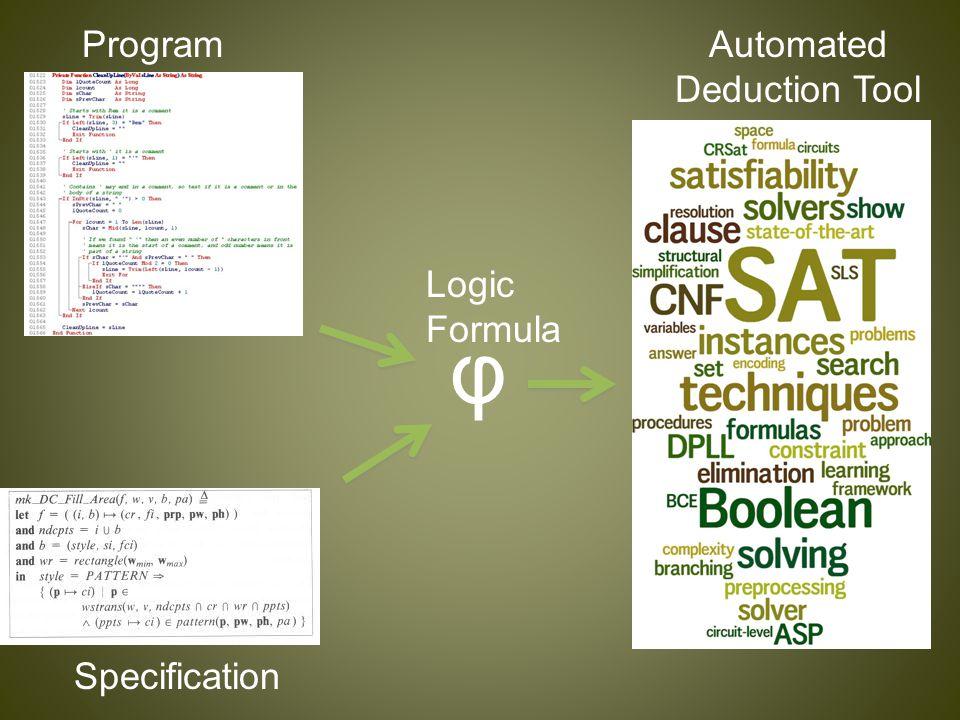 φ Program Specification Logic Formula Automated Deduction Tool