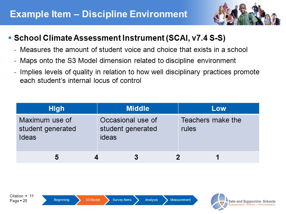Citation  11 Page  20 Example Item – Discipline Environment  School Climate Assessment Instrument (SCAI, v7.4 S-S) -Measures the amount of student voice and choice that exists in a school -Maps onto the S3 Model dimension related to discipline environment -Implies levels of quality in relation to how well disciplinary practices promote each student's internal locus of control HighMiddleLow Maximum use of student generated Ideas Occasional use of student generated ideas Teachers make the rules 5 4 3 2 1 BeginningS3 ModelSurvey ItemsAnalysisMeasurement