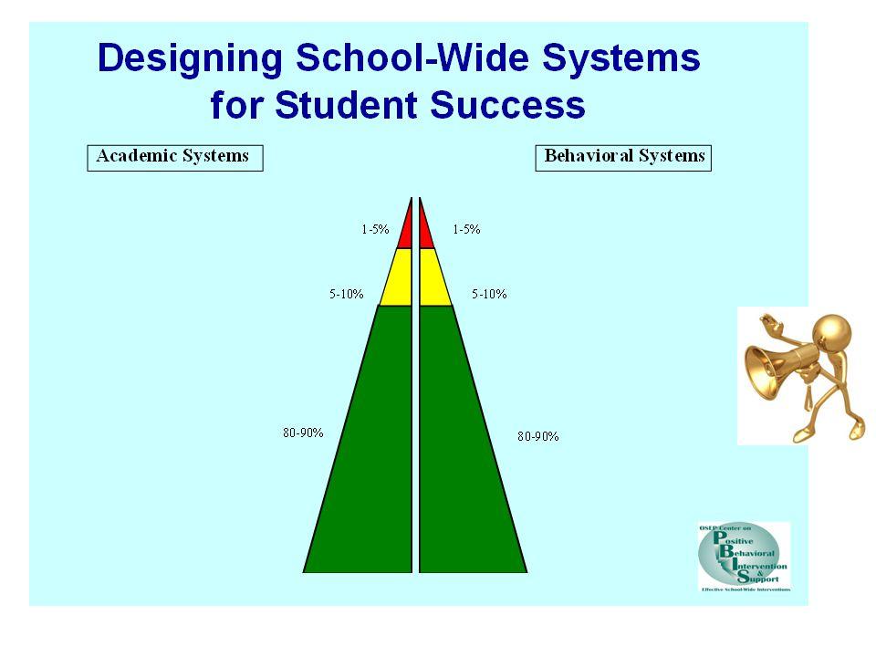 S3 ~ Safe and Supportive Schools Dewitt Jones - Vision