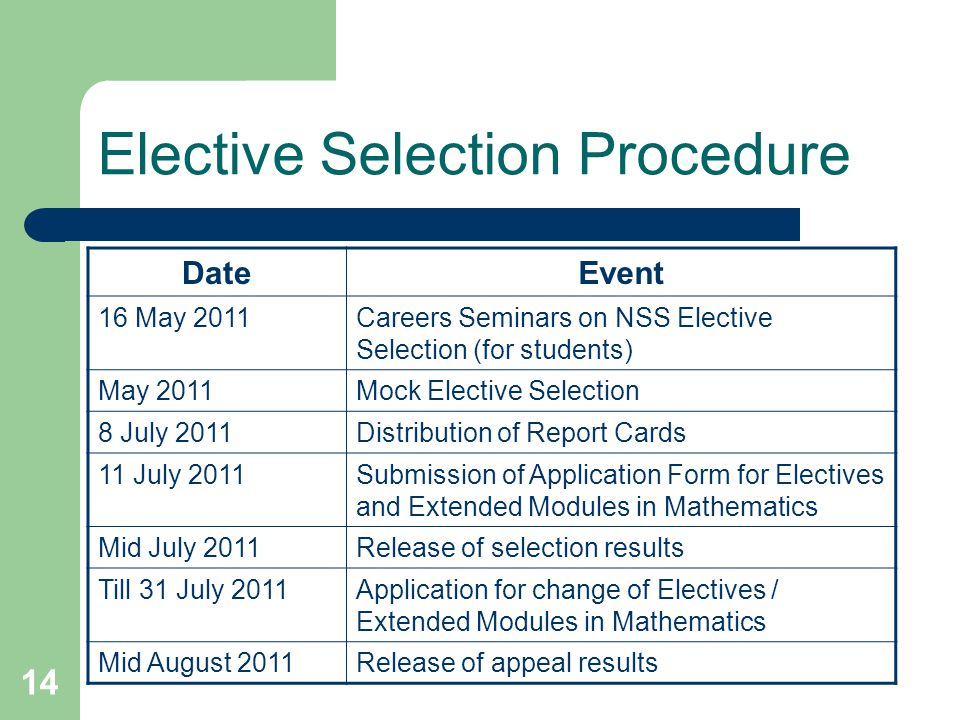 14 Elective Selection Procedure DateEvent 16 May 2011Careers Seminars on NSS Elective Selection (for students) May 2011Mock Elective Selection 8 July 2011Distribution of Report Cards 11 July 2011Submission of Application Form for Electives and Extended Modules in Mathematics Mid July 2011Release of selection results Till 31 July 2011Application for change of Electives / Extended Modules in Mathematics Mid August 2011Release of appeal results