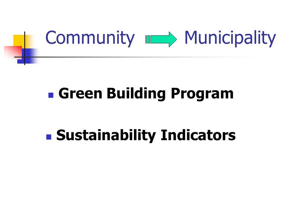 Community Municipality Green Building Program Sustainability Indicators