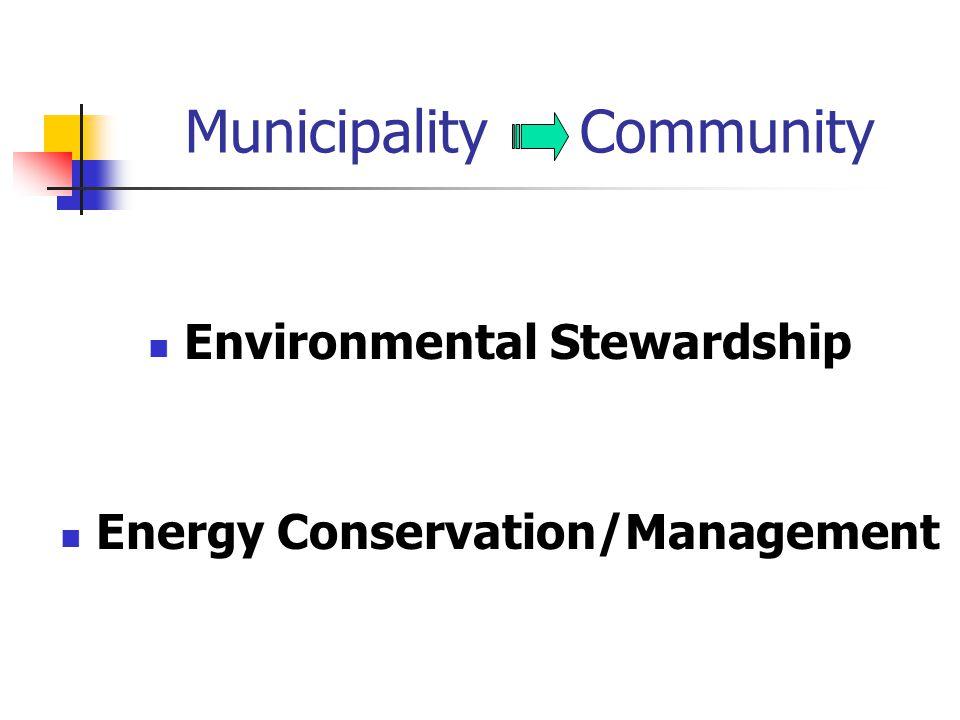 Municipality Community Environmental Stewardship Energy Conservation/Management