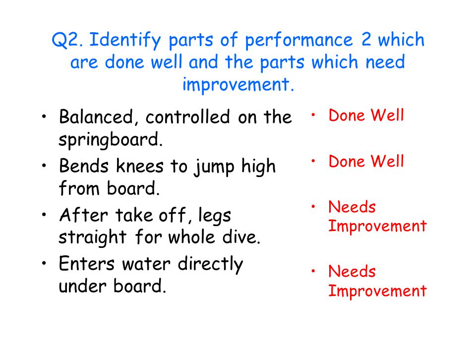 Q2. Identify parts of performance 2 which are done well and the parts which need improvement.
