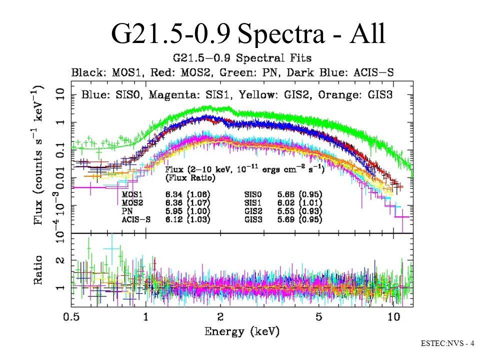 G21.5-0.9 Spectra - All ESTEC:NVS - 4