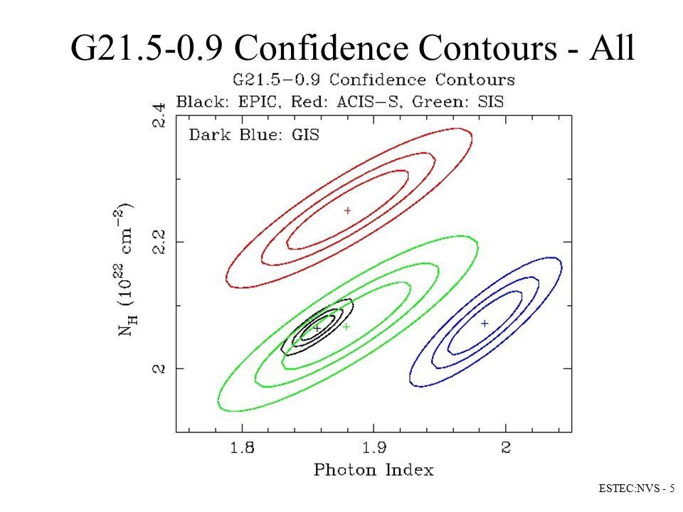 G21.5-0.9 Confidence Contours - All ESTEC:NVS - 5